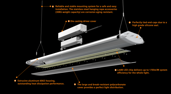 T18 High Bay Light Product Details